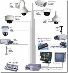 CCTV_Systems